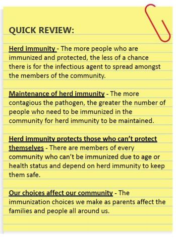 Quick Review_Herd Immunity